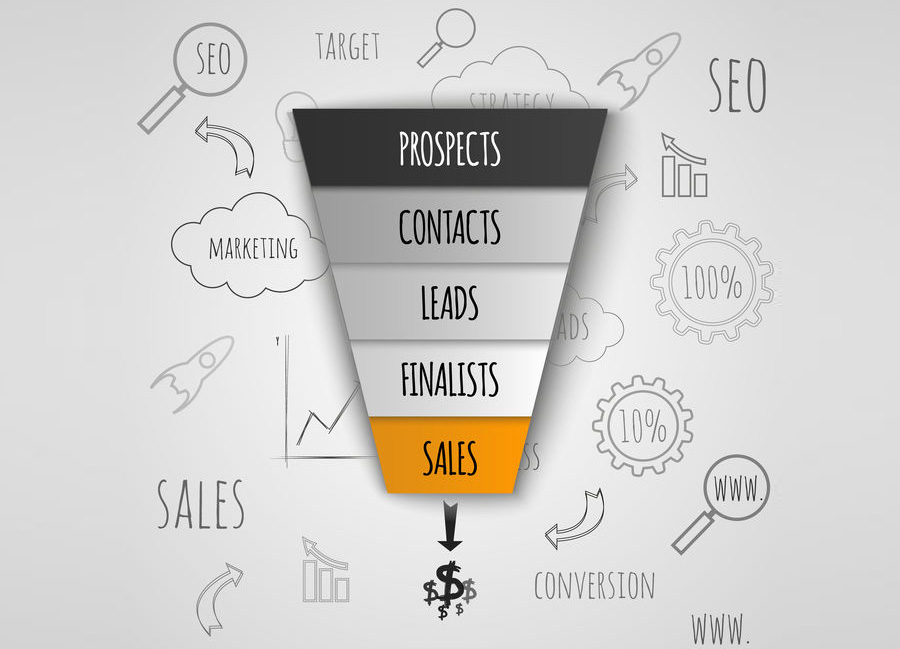 website sales funnel infographic
