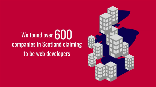Scotland's Web Designers – A Market Research Exercise