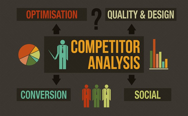 How to Run Quick Digital Marketing Competitor Analysis